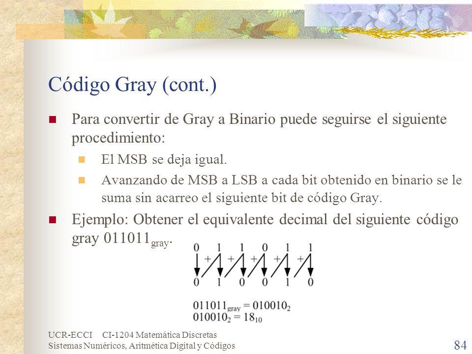 UCR-ECCI CI-1204 Matemática Discretas Sistemas Numéricos, Aritmética Digital y Códigos Código Gray (cont.) Para convertir de Gray a Binario puede segu