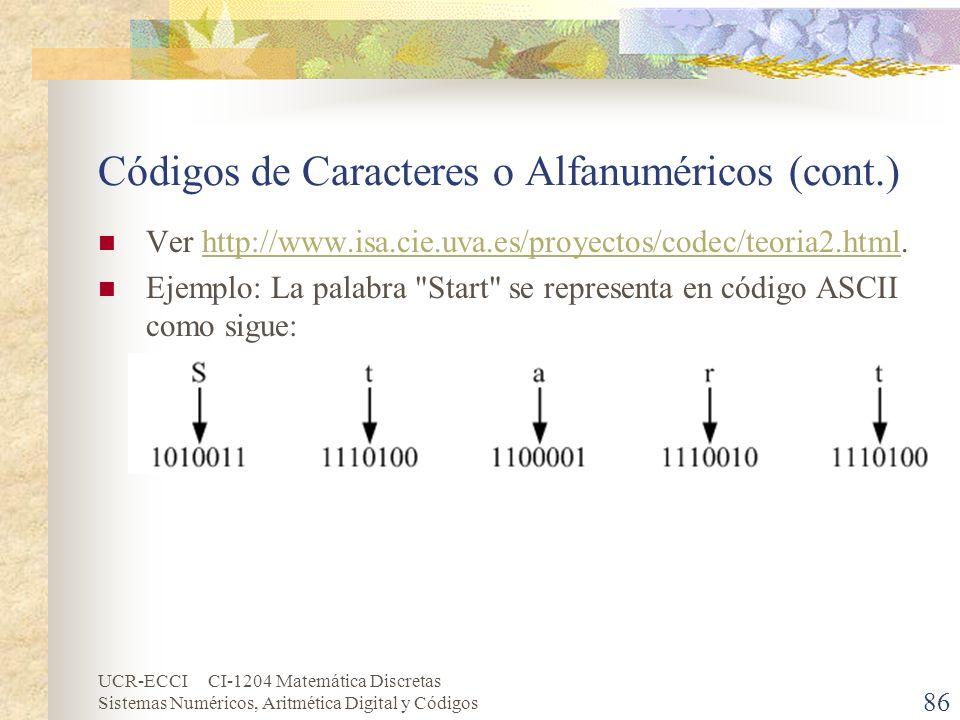 UCR-ECCI CI-1204 Matemática Discretas Sistemas Numéricos, Aritmética Digital y Códigos Códigos de Caracteres o Alfanuméricos (cont.) Ver http://www.is