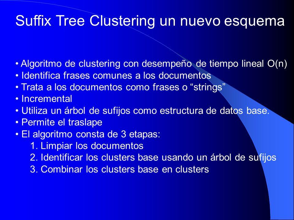 Paso 1.Limpiar los documentos Utilizar un algoritmo de stemming liviano 1.