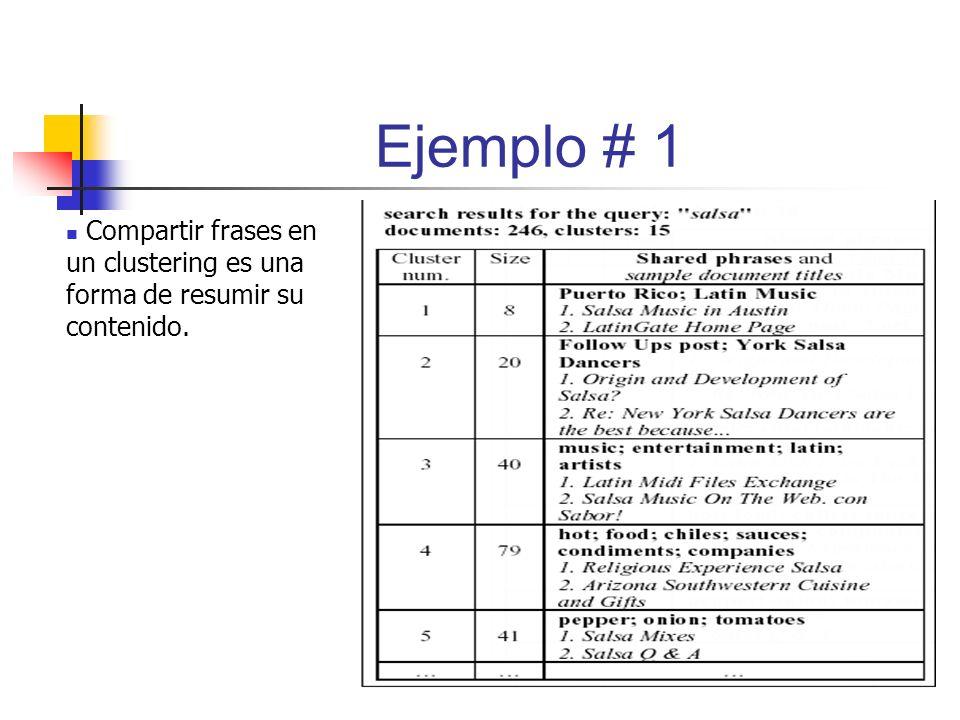 Experimento # 3 El uso de frases son claves en STC y el de palabras en el de GAHC.