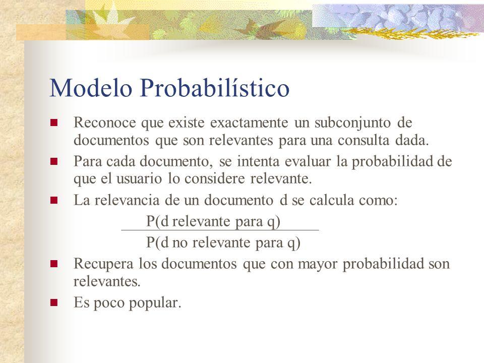 Modelo Probabilístico Reconoce que existe exactamente un subconjunto de documentos que son relevantes para una consulta dada. Para cada documento, se