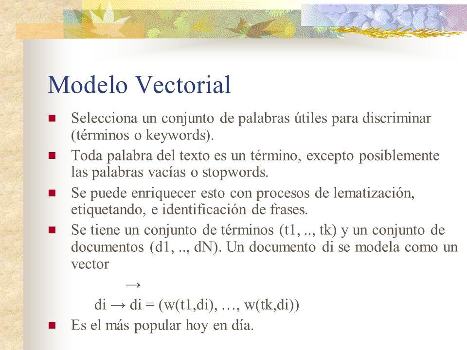 Modelo Vectorial Selecciona un conjunto de palabras útiles para discriminar (términos o keywords). Toda palabra del texto es un término, excepto posib
