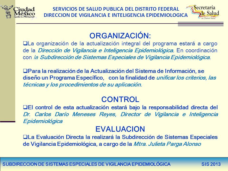 SERVICIOS DE SALUD PUBLICA DEL DISTRITO FEDERAL DIRECCION DE VIGILANCIA E INTELIGENCIA EPIDEMIOLOGICA ORGANIZACIÓN: La organización de la actualizació