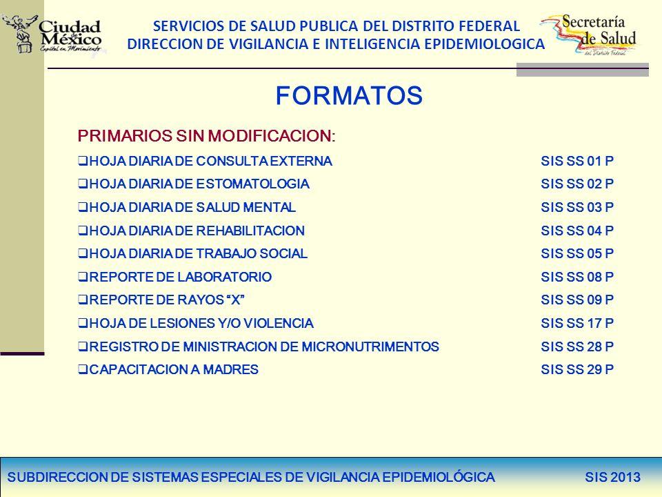 SERVICIOS DE SALUD PUBLICA DEL DISTRITO FEDERAL DIRECCION DE VIGILANCIA E INTELIGENCIA EPIDEMIOLOGICA FORMATOS PRIMARIOS SIN MODIFICACION: HOJA DIARIA