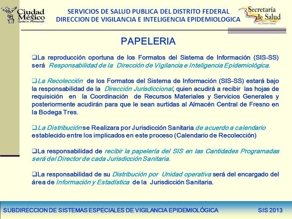SERVICIOS DE SALUD PUBLICA DEL DISTRITO FEDERAL DIRECCION DE VIGILANCIA E INTELIGENCIA EPIDEMIOLOGICA PAPELERIA La reproducción oportuna de los Format