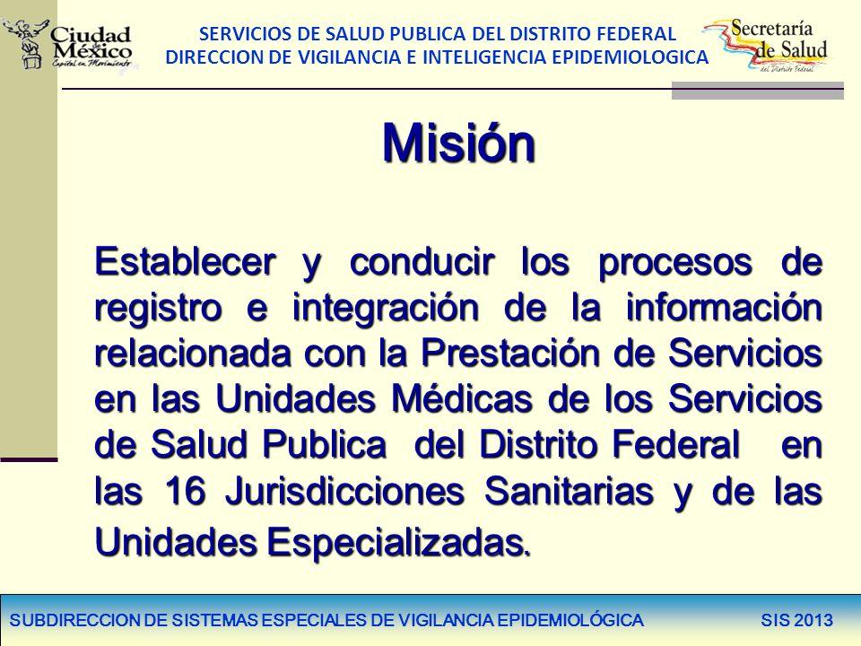 SERVICIOS DE SALUD PUBLICA DEL DISTRITO FEDERAL DIRECCION DE VIGILANCIA E INTELIGENCIA EPIDEMIOLOGICA Misión Establecer y conducir los procesos de reg