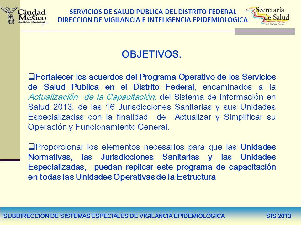 SERVICIOS DE SALUD PUBLICA DEL DISTRITO FEDERAL DIRECCION DE VIGILANCIA E INTELIGENCIA EPIDEMIOLOGICA OBJETIVOS. Fortalecer los acuerdos del Programa