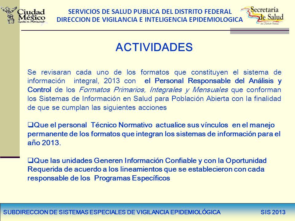 SERVICIOS DE SALUD PUBLICA DEL DISTRITO FEDERAL DIRECCION DE VIGILANCIA E INTELIGENCIA EPIDEMIOLOGICA ACTIVIDADES Se revisaran cada uno de los formato
