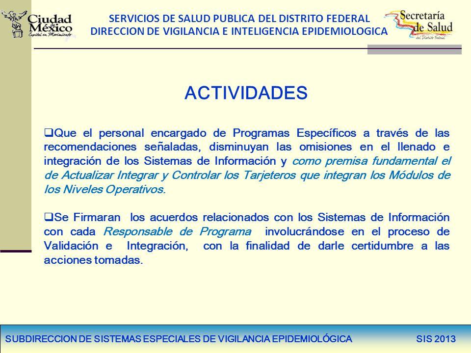 SERVICIOS DE SALUD PUBLICA DEL DISTRITO FEDERAL DIRECCION DE VIGILANCIA E INTELIGENCIA EPIDEMIOLOGICA ACTIVIDADES Que el personal encargado de Program