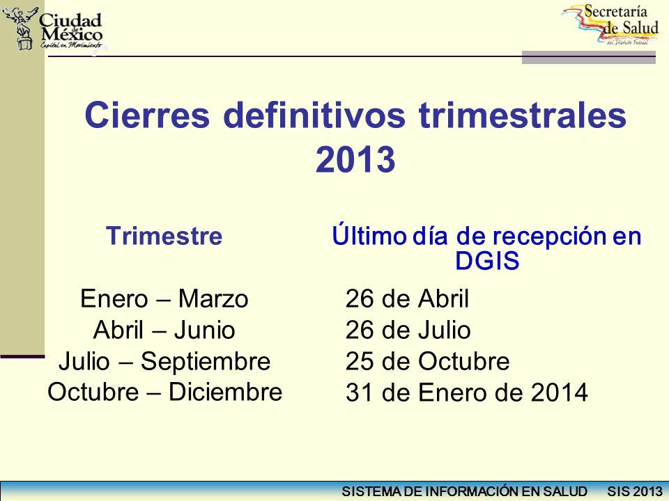 SISTEMA DE INFORMACIÓN EN SALUD SIS 2013 Cierres definitivos trimestrales 2013 Trimestre Enero – Marzo Abril – Junio Julio – Septiembre Octubre – Dici