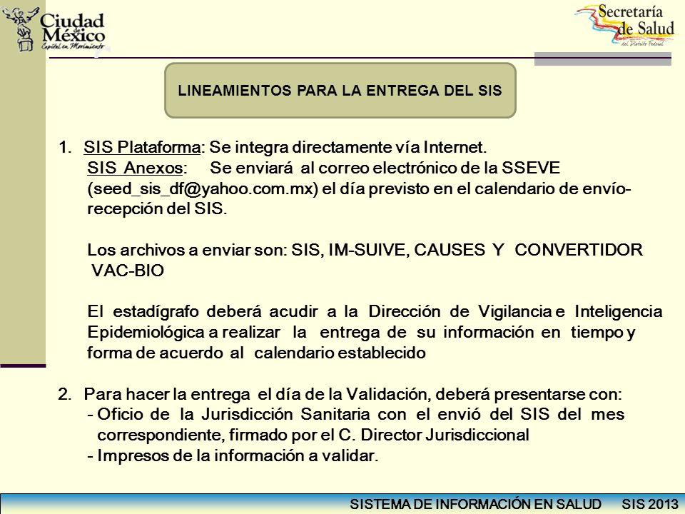 SISTEMA DE INFORMACIÓN EN SALUD SIS 2013 LINEAMIENTOS PARA LA ENTREGA DEL SIS 1.SIS Plataforma: Se integra directamente vía Internet. SIS Anexos: Se e