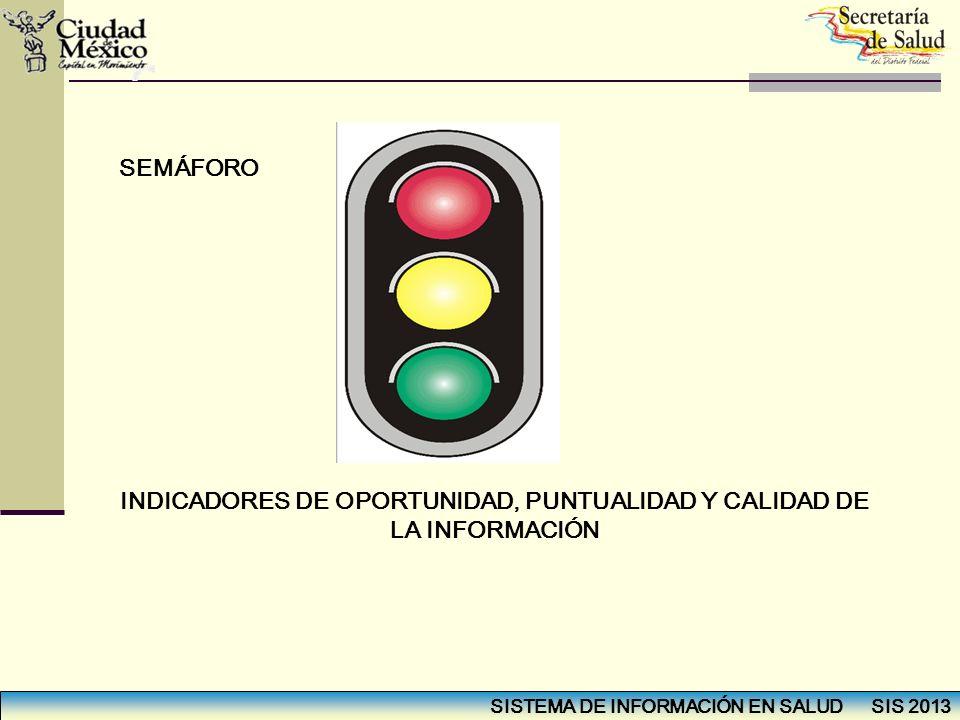 SISTEMA DE INFORMACIÓN EN SALUD SIS 2013 SEMÁFORO INDICADORES DE OPORTUNIDAD, PUNTUALIDAD Y CALIDAD DE LA INFORMACIÓN