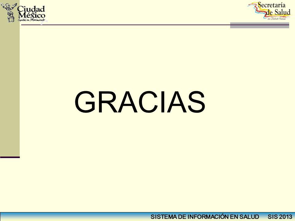 SISTEMA DE INFORMACIÓN EN SALUD SIS 2013 GRACIAS