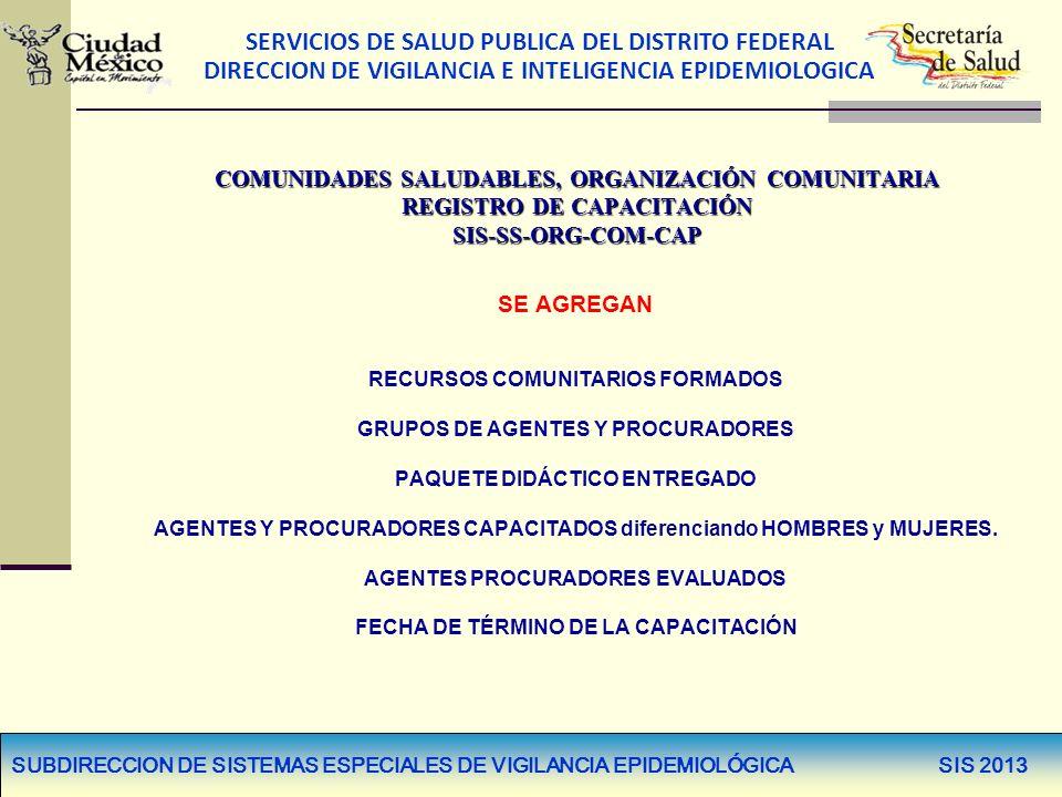 SERVICIOS DE SALUD PUBLICA DEL DISTRITO FEDERAL DIRECCION DE VIGILANCIA E INTELIGENCIA EPIDEMIOLOGICA SUBDIRECCION DE SISTEMAS ESPECIALES DE VIGILANCIA EPIDEMIOLÓGICA SIS 2013 COMUNIDADES SALUDABLES, ORGANIZACIÓN COMUNITARIA REGISTRO DE CAPACITACIÓN SIS-SS-ORG-COM-CAP SE AGREGAN RECURSOS COMUNITARIOS FORMADOS GRUPOS DE AGENTES Y PROCURADORES PAQUETE DIDÁCTICO ENTREGADO AGENTES Y PROCURADORES CAPACITADOS diferenciando HOMBRES y MUJERES.