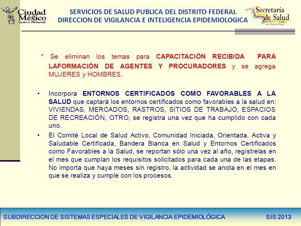 SERVICIOS DE SALUD PUBLICA DEL DISTRITO FEDERAL DIRECCION DE VIGILANCIA E INTELIGENCIA EPIDEMIOLOGICA SUBDIRECCION DE SISTEMAS ESPECIALES DE VIGILANCIA EPIDEMIOLÓGICA SIS 2013 PROGRAMA DE COMUNIDADES SALUDABLES CONCENTRADO DE ORGANIZACIÓN COMUNTARIA, SIS-SS-ORG-COM PROGRAMA DE COMUNIDADES SALUDABLES CONCENTRADO DE ORGANIZACIÓN COMUNTARIA, SIS-SS-ORG-COM * Se eliminan los temas para CAPACITACIÓN RECIBIDA PARA LAFORMACIÓN DE AGENTES Y PROCURADORES y se agrega MUJERES y HOMBRES.