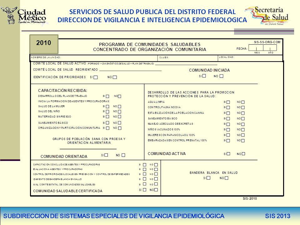 SERVICIOS DE SALUD PUBLICA DEL DISTRITO FEDERAL DIRECCION DE VIGILANCIA E INTELIGENCIA EPIDEMIOLOGICA SUBDIRECCION DE SISTEMAS ESPECIALES DE VIGILANCIA EPIDEMIOLÓGICA SIS 2013 2010