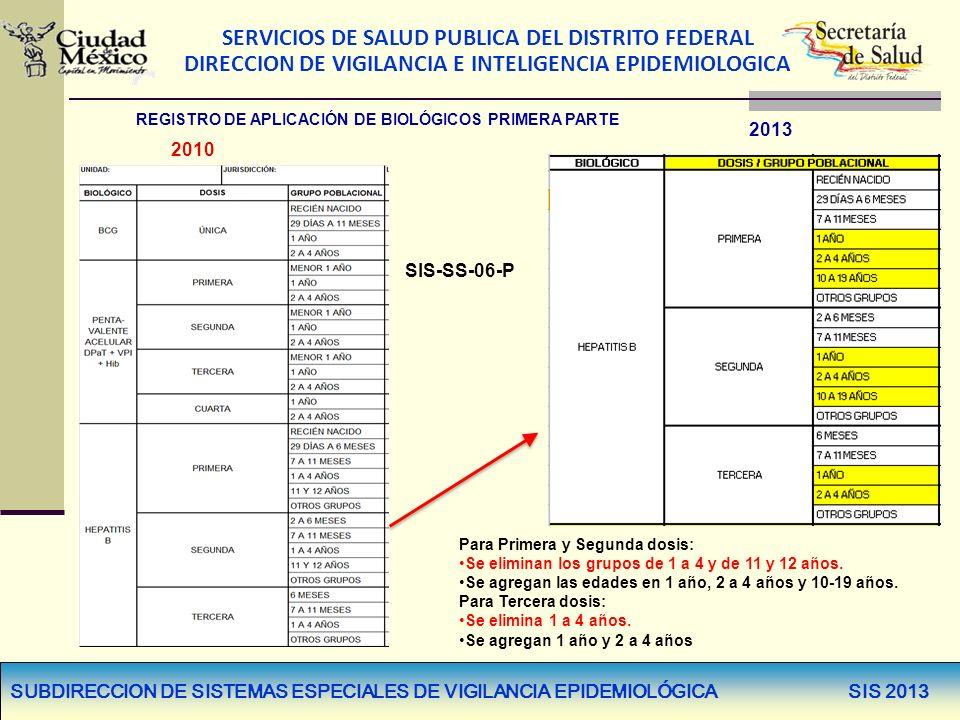 SERVICIOS DE SALUD PUBLICA DEL DISTRITO FEDERAL DIRECCION DE VIGILANCIA E INTELIGENCIA EPIDEMIOLOGICA SUBDIRECCION DE SISTEMAS ESPECIALES DE VIGILANCIA EPIDEMIOLÓGICA SIS 2013 2010 2013 Para Primera y Segunda dosis: Se eliminan los grupos de 1 a 4 y de 11 y 12 años.