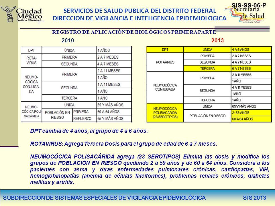 SERVICIOS DE SALUD PUBLICA DEL DISTRITO FEDERAL DIRECCION DE VIGILANCIA E INTELIGENCIA EPIDEMIOLOGICA SUBDIRECCION DE SISTEMAS ESPECIALES DE VIGILANCIA EPIDEMIOLÓGICA SIS 2013 20132010 DPT cambia de 4 años, al grupo de 4 a 6 años.
