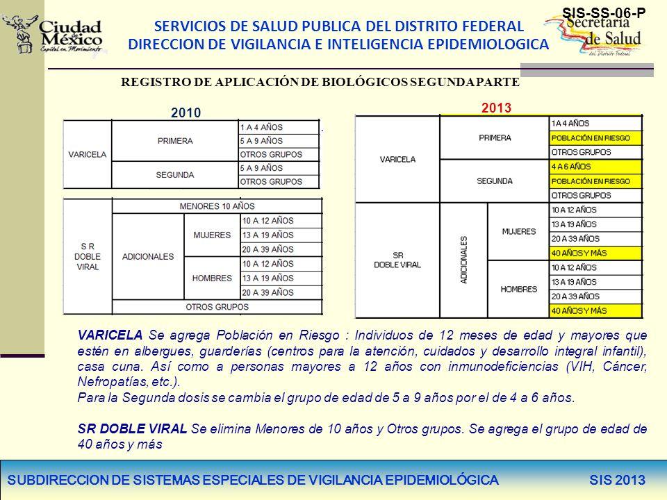 SERVICIOS DE SALUD PUBLICA DEL DISTRITO FEDERAL DIRECCION DE VIGILANCIA E INTELIGENCIA EPIDEMIOLOGICA SUBDIRECCION DE SISTEMAS ESPECIALES DE VIGILANCIA EPIDEMIOLÓGICA SIS 2013 REGISTRO DE APLICACIÓN DE BIOLÓGICOS SEGUNDA PARTE SIS-SS-06-P 2013 2010 VARICELA Se agrega Población en Riesgo : Individuos de 12 meses de edad y mayores que estén en albergues, guarderías (centros para la atención, cuidados y desarrollo integral infantil), casa cuna.
