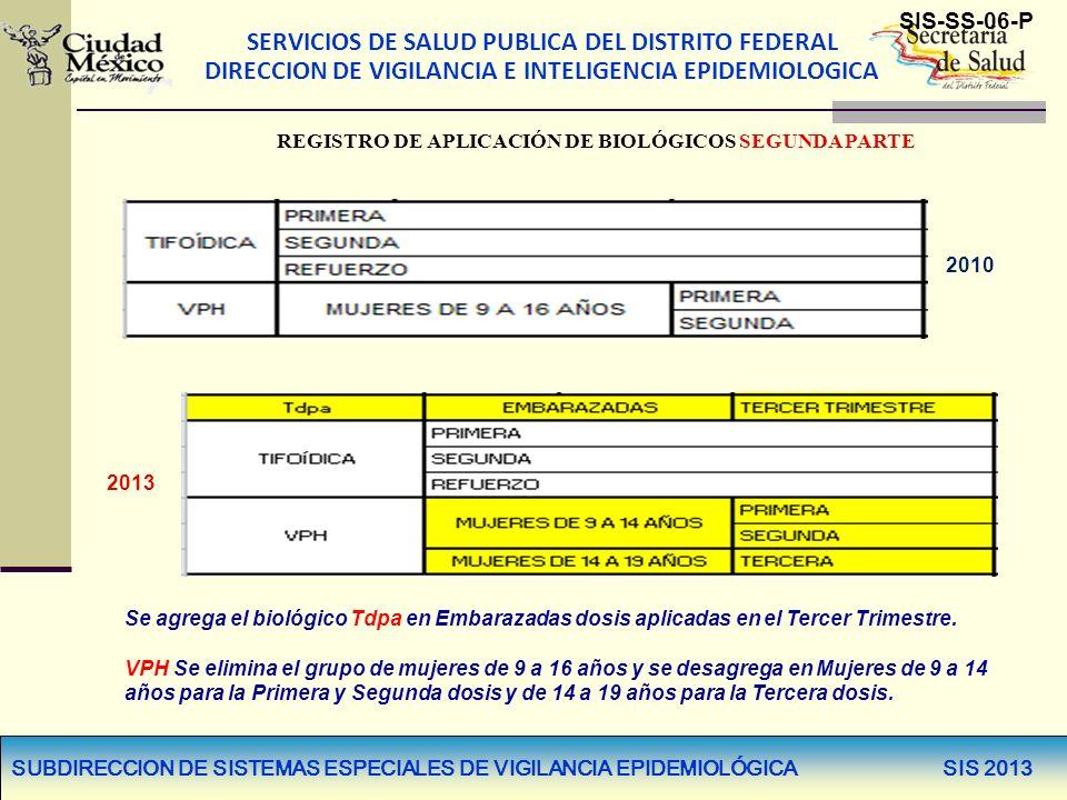 SERVICIOS DE SALUD PUBLICA DEL DISTRITO FEDERAL DIRECCION DE VIGILANCIA E INTELIGENCIA EPIDEMIOLOGICA SUBDIRECCION DE SISTEMAS ESPECIALES DE VIGILANCIA EPIDEMIOLÓGICA SIS 2013 2013