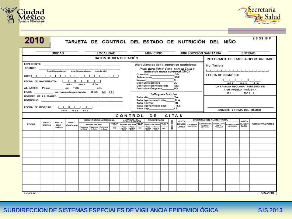 PARA TARJETA DE REGISTRO E IDENTIFICACIÓN DEL CASO DE TAENIOSIS/CITICERCOSIS, SIS-SS-37-P * En IDENTIFICACIÒN DE CASOS DE TAENIOSIS, se elimina PRESENTACIÓN DE EVIDENCIAS y se modifica a EXPULSIÓN DE PROGLÓTIDO.