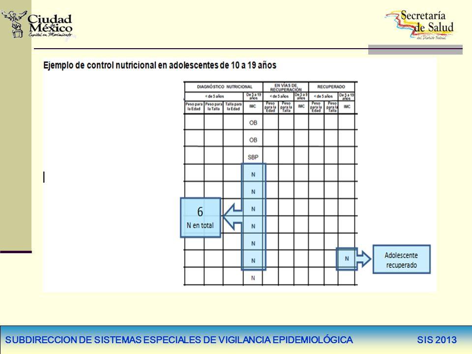 PARA LA TARJETA DE REGISTRO Y CONTROL DE CASO DE BRUCELOSIS, SIS-SS-26-P (ANVERSO) * Para DIAGNÒSTICO se agrega: SÓLO CONSULTA EXTERNA CONSULTA EXTERNA CON AUXILIO DE ROSA DE BENGALA POSITIVO y CONTACTO DE ESTUDIO EPIDEMIOLÒGICO.