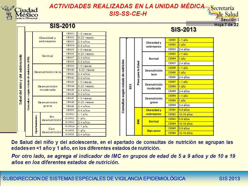SUBDIRECCION DE SISTEMAS ESPECIALES DE VIGILANCIA EPIDEMIOLÓGICA SIS 2013 ACTIVIDADES REALIZADAS EN LA UNIDAD MÉDICA SIS-SS-CE-H Sección I Hoja 7 de 2