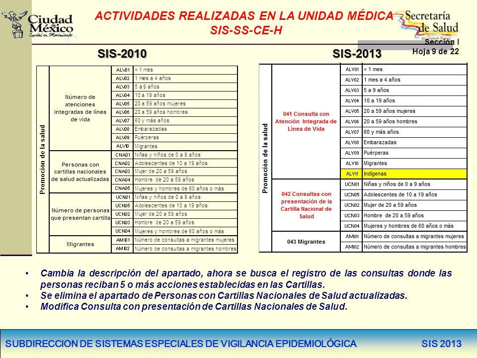 SUBDIRECCION DE SISTEMAS ESPECIALES DE VIGILANCIA EPIDEMIOLÓGICA SIS 2013 SIS-2010SIS-2013 Cambia la descripción del apartado, ahora se busca el regis
