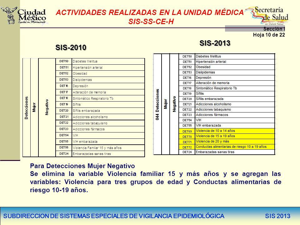 SUBDIRECCION DE SISTEMAS ESPECIALES DE VIGILANCIA EPIDEMIOLÓGICA SIS 2013 SIS-2010 SIS-2013 Para Detecciones Mujer Negativo Se elimina la variable Vio