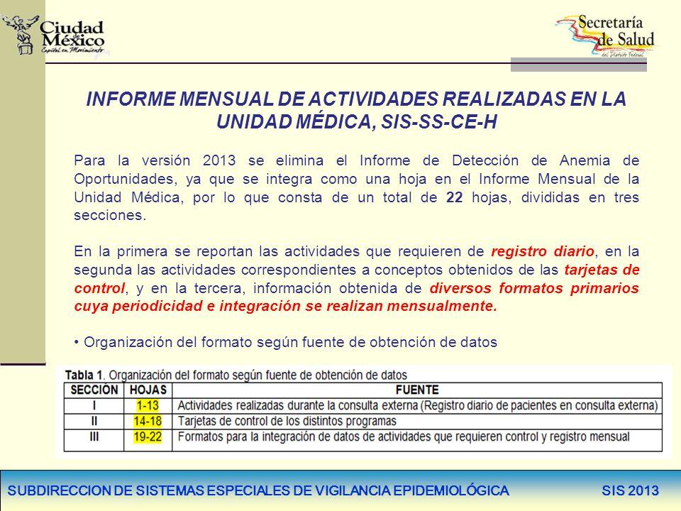 SUBDIRECCION DE SISTEMAS ESPECIALES DE VIGILANCIA EPIDEMIOLÓGICA SIS 2013 INFORME MENSUAL DE ACTIVIDADES REALIZADAS EN LA UNIDAD MÉDICA, SIS-SS-CE-H P