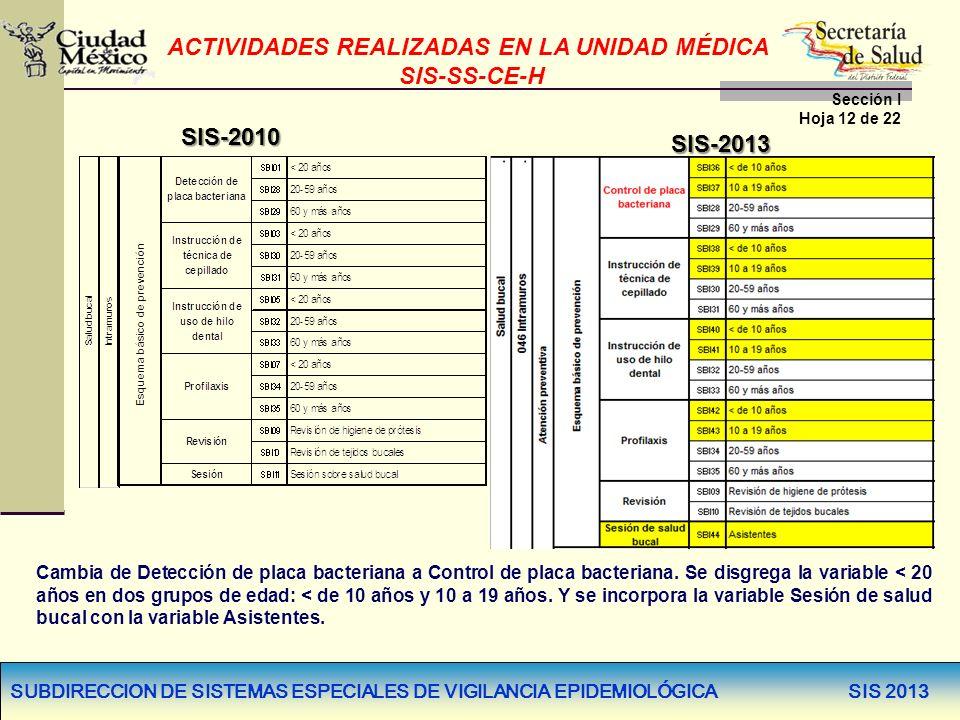 SUBDIRECCION DE SISTEMAS ESPECIALES DE VIGILANCIA EPIDEMIOLÓGICA SIS 2013 SIS-2010 SIS-2013 Cambia de Detección de placa bacteriana a Control de placa