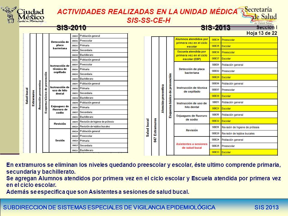 SUBDIRECCION DE SISTEMAS ESPECIALES DE VIGILANCIA EPIDEMIOLÓGICA SIS 2013 ACTIVIDADES REALIZADAS EN LA UNIDAD MÉDICA SIS-SS-CE-H Sección I Hoja 13 de