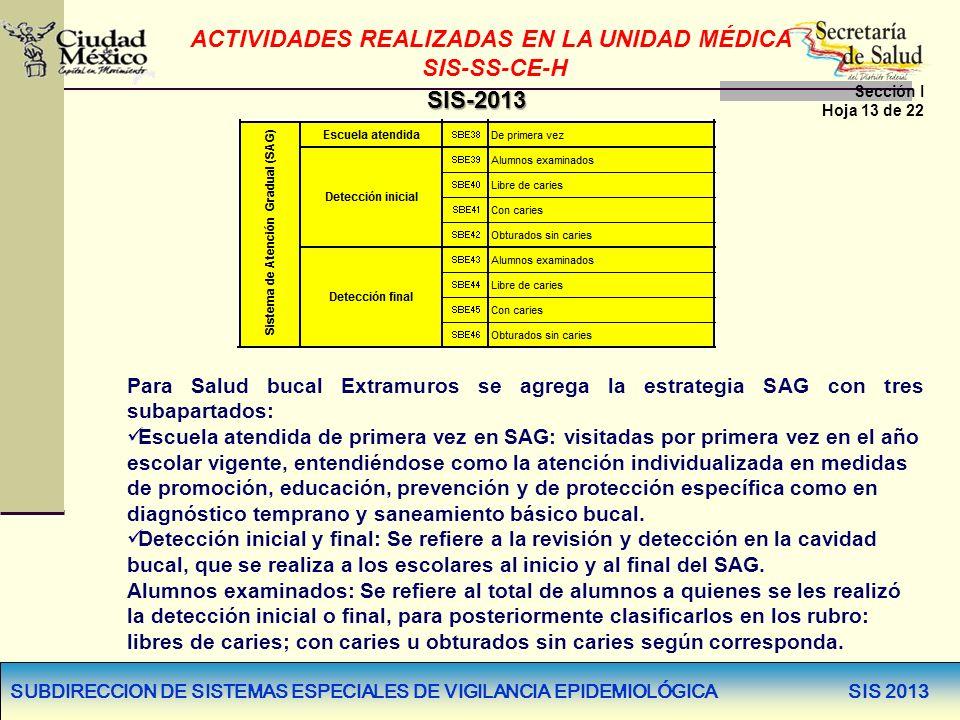 SUBDIRECCION DE SISTEMAS ESPECIALES DE VIGILANCIA EPIDEMIOLÓGICA SIS 2013 SIS-2013 Para Salud bucal Extramuros se agrega la estrategia SAG con tres su