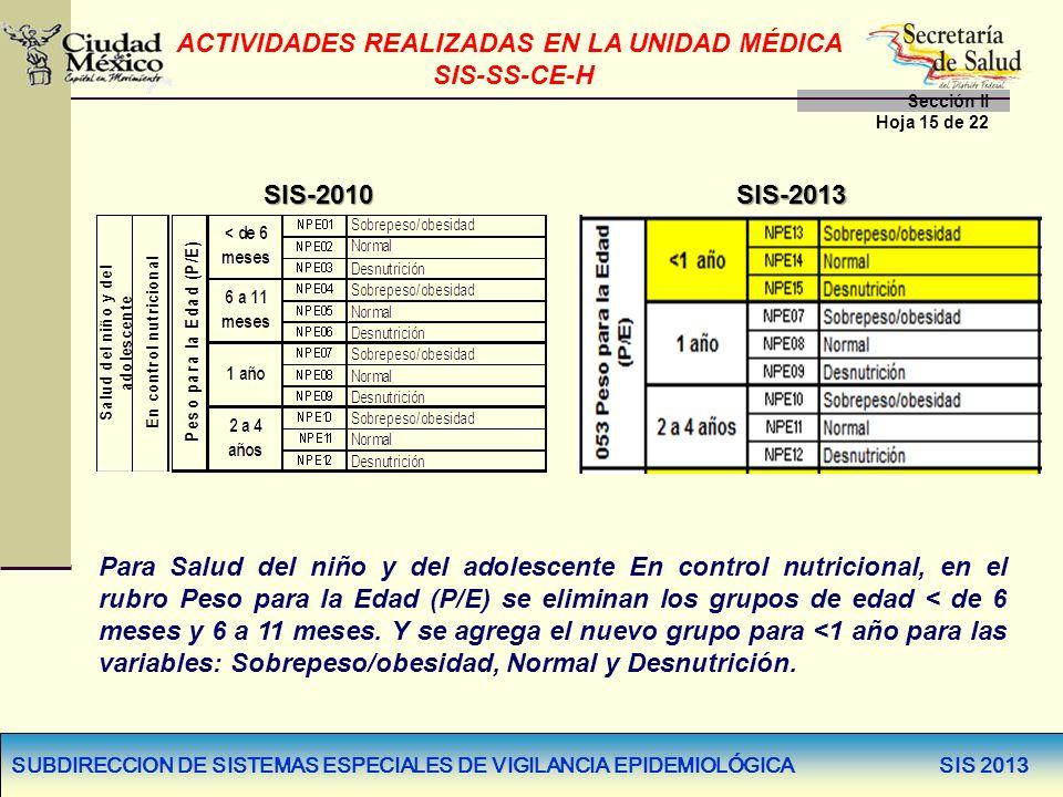 SUBDIRECCION DE SISTEMAS ESPECIALES DE VIGILANCIA EPIDEMIOLÓGICA SIS 2013 SIS-2010SIS-2013 Para Salud del niño y del adolescente En control nutriciona
