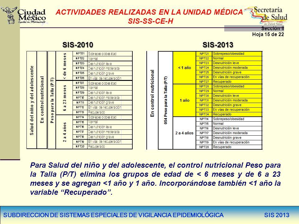 SUBDIRECCION DE SISTEMAS ESPECIALES DE VIGILANCIA EPIDEMIOLÓGICA SIS 2013 SIS-2010SIS-2013 Para Salud del niño y del adolescente, el control nutricion