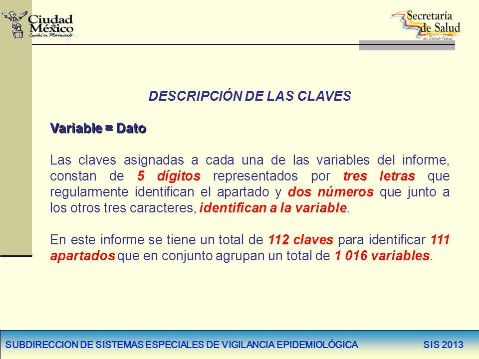 SUBDIRECCION DE SISTEMAS ESPECIALES DE VIGILANCIA EPIDEMIOLÓGICA SIS 2013 DESCRIPCIÓN DE LAS CLAVES Variable = Dato Las claves asignadas a cada una de