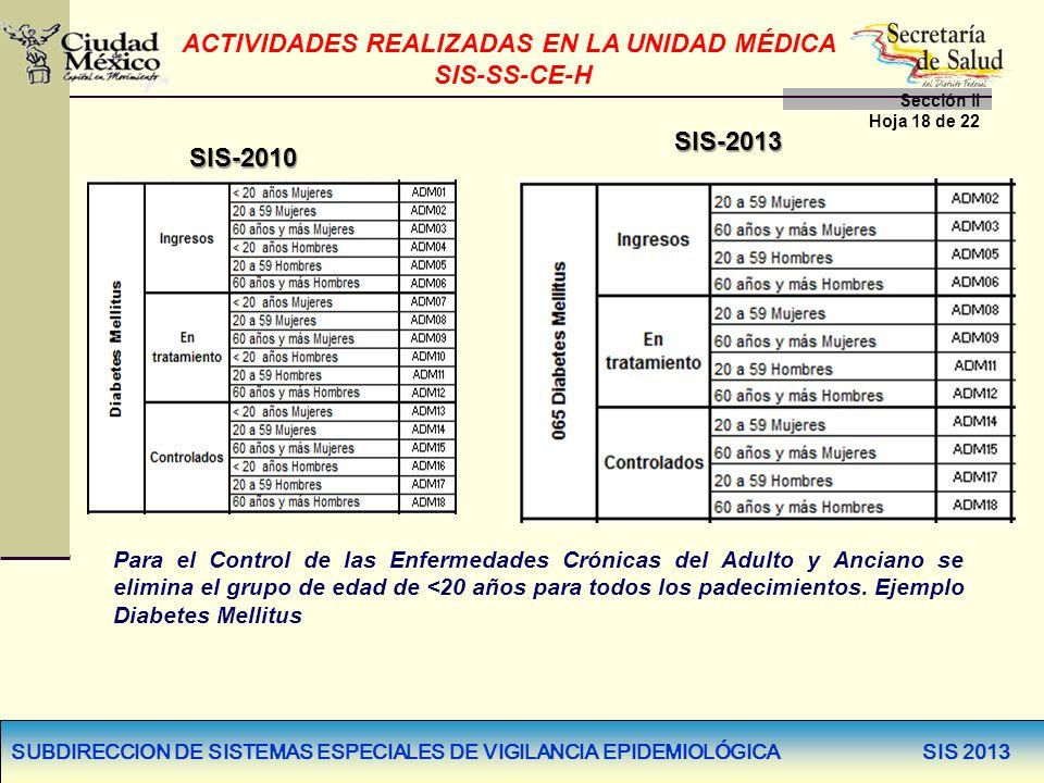 SUBDIRECCION DE SISTEMAS ESPECIALES DE VIGILANCIA EPIDEMIOLÓGICA SIS 2013 SIS-2013 SIS-2010 Para el Control de las Enfermedades Crónicas del Adulto y