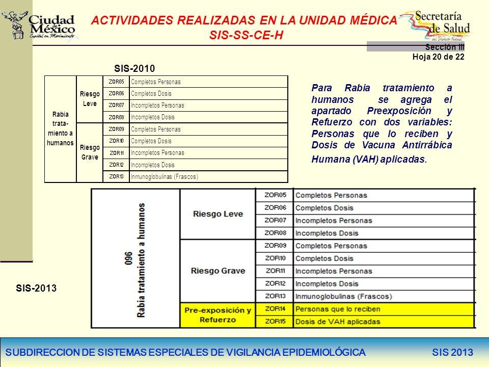 SUBDIRECCION DE SISTEMAS ESPECIALES DE VIGILANCIA EPIDEMIOLÓGICA SIS 2013 SIS-2010 SIS-2013 Para Rabia tratamiento a humanos se agrega el apartado Pre