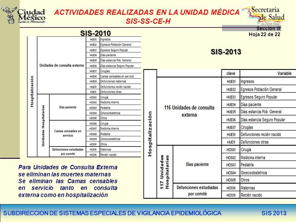 SUBDIRECCION DE SISTEMAS ESPECIALES DE VIGILANCIA EPIDEMIOLÓGICA SIS 2013 SIS-2010 SIS-2013 Para Unidades de Consulta Externa se eliminan las muertes