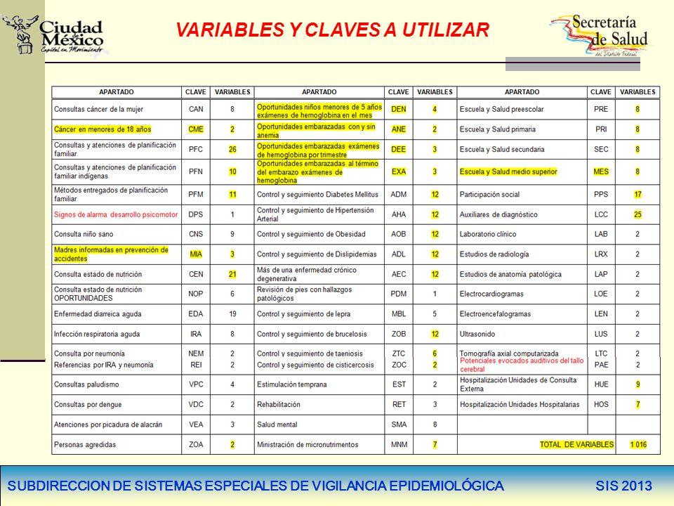 SUBDIRECCION DE SISTEMAS ESPECIALES DE VIGILANCIA EPIDEMIOLÓGICA SIS 2013 VARIABLES Y CLAVES A UTILIZAR