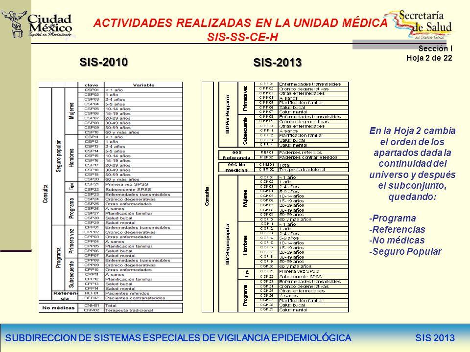 SUBDIRECCION DE SISTEMAS ESPECIALES DE VIGILANCIA EPIDEMIOLÓGICA SIS 2013 ACTIVIDADES REALIZADAS EN LA UNIDAD MÉDICA SIS-SS-CE-H Sección I Hoja 2 de 2