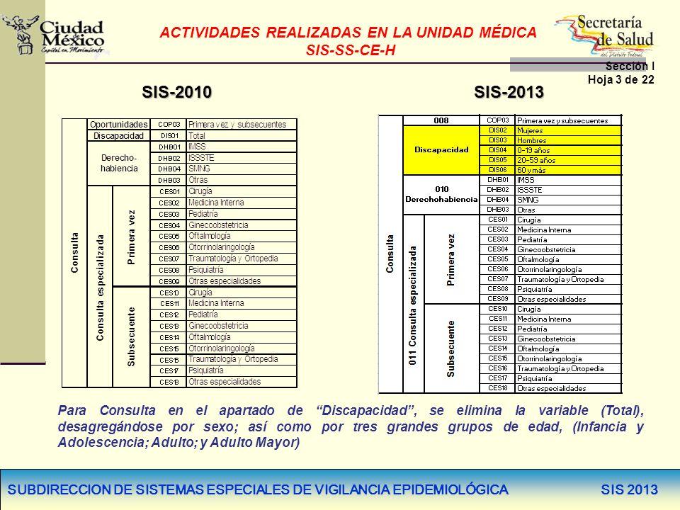 SUBDIRECCION DE SISTEMAS ESPECIALES DE VIGILANCIA EPIDEMIOLÓGICA SIS 2013 ACTIVIDADES REALIZADAS EN LA UNIDAD MÉDICA SIS-SS-CE-H Sección I Hoja 3 de 2