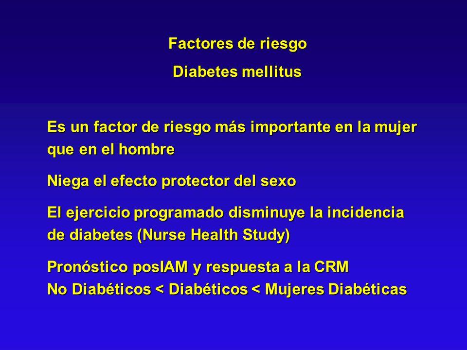 Factores de riesgo Diabetes mellitus Es un factor de riesgo más importante en la mujer que en el hombre Niega el efecto protector del sexo El ejercici
