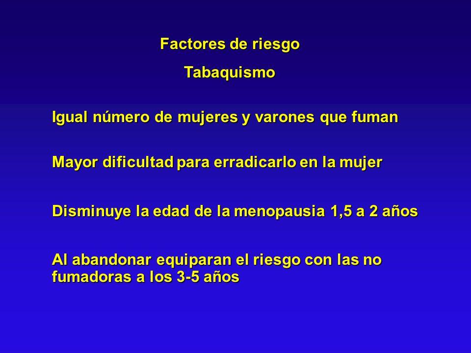 Factores de riesgo Tabaquismo Igual número de mujeres y varones que fuman Mayor dificultad para erradicarlo en la mujer Disminuye la edad de la menopa