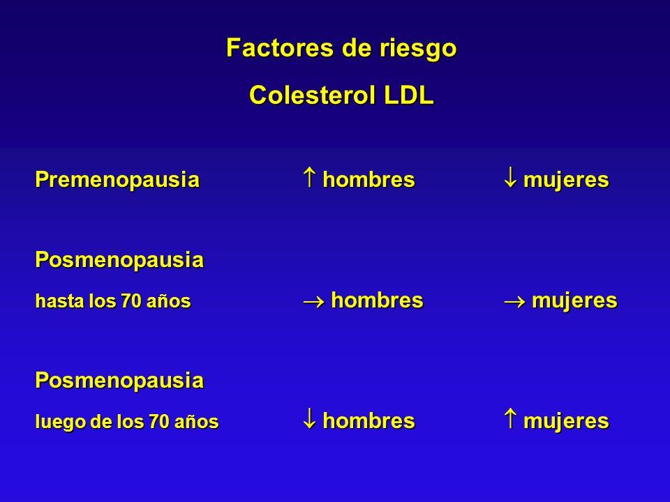 Factores de riesgo Colesterol LDL Premenopausia hombres mujeres Posmenopausia hasta los 70 años hombres mujeres Posmenopausia luego de los 70 años hom