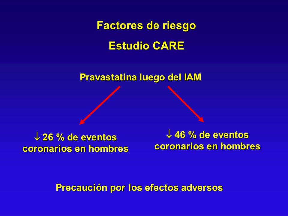Factores de riesgo Estudio CARE Pravastatina luego del IAM 26 % de eventos coronarios en hombres 26 % de eventos coronarios en hombres 46 % de eventos