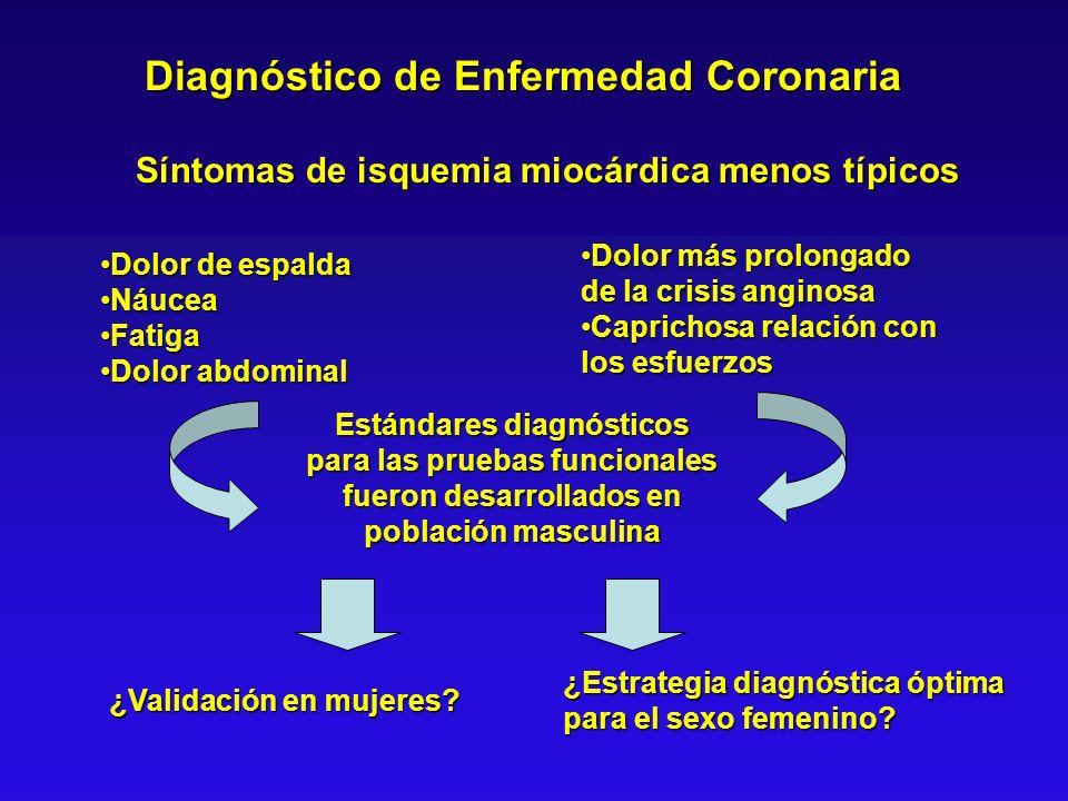 Diagnóstico de Enfermedad Coronaria Síntomas de isquemia miocárdica menos típicos Dolor de espaldaDolor de espalda NáuceaNáucea FatigaFatiga Dolor abd