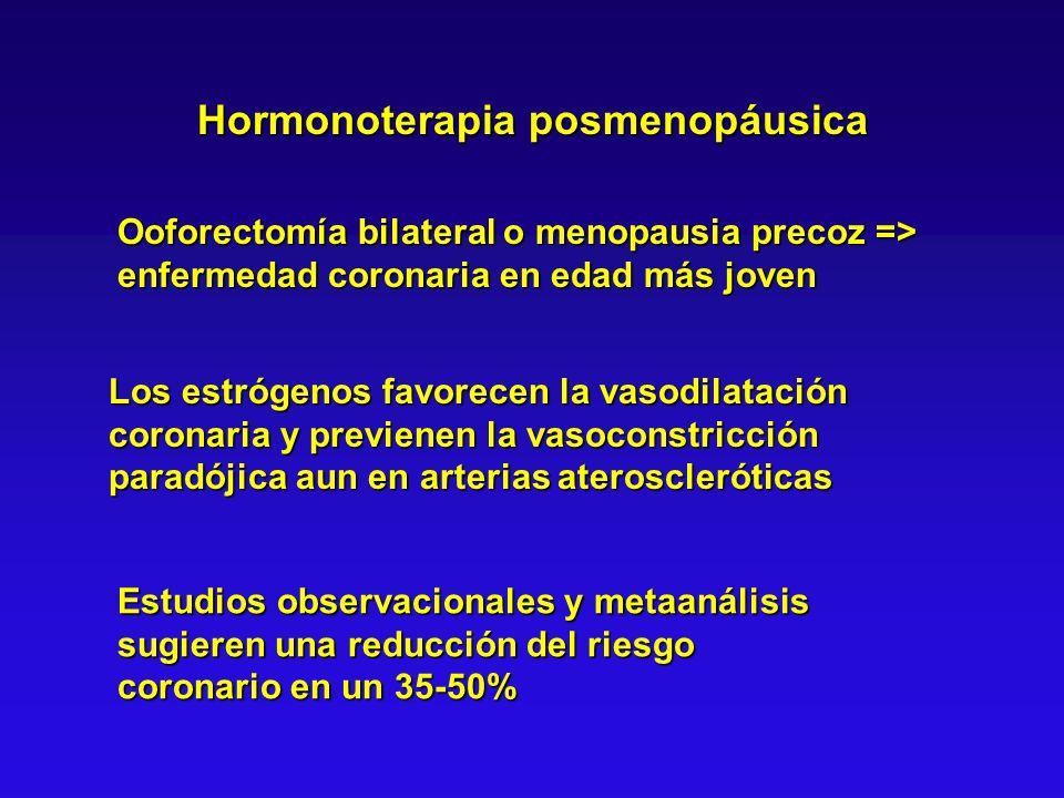 Hormonoterapia posmenopáusica Ooforectomía bilateral o menopausia precoz => enfermedad coronaria en edad más joven Los estrógenos favorecen la vasodil