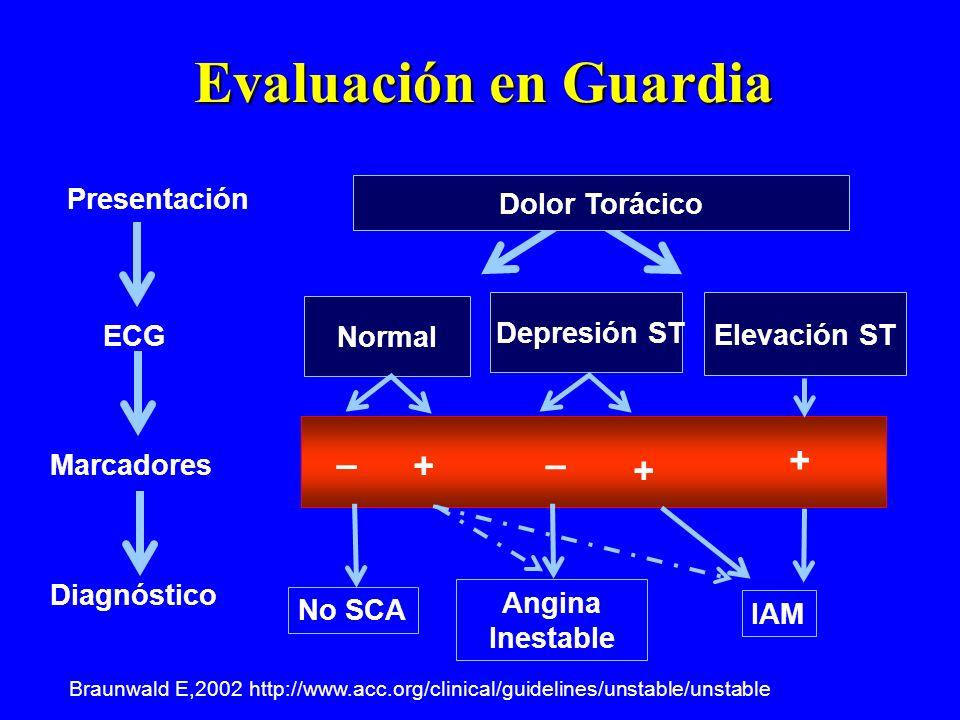 Elevación ST Evaluación en Guardia Dolor Torácico Angina Inestable Depresión ST – + + Presentación ECG Diagnóstico Braunwald E,2002 http://www.acc.org