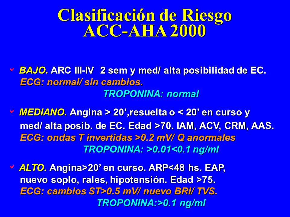 Clasificación de Riesgo ACC-AHA 2000 BAJO. ARC III-IV 2 sem y med/ alta posibilidad de EC. BAJO. ARC III-IV 2 sem y med/ alta posibilidad de EC. ECG: